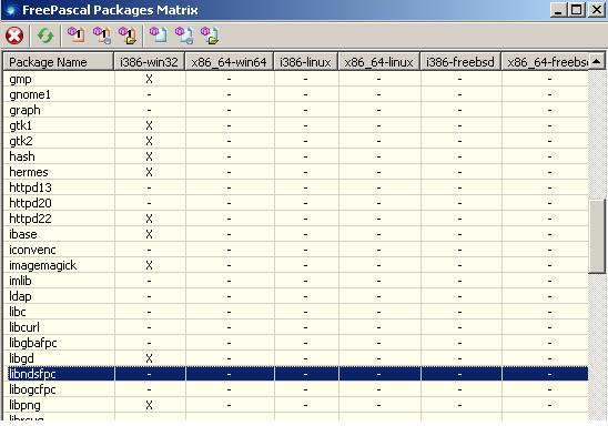 FPC Packages mattrix - Index